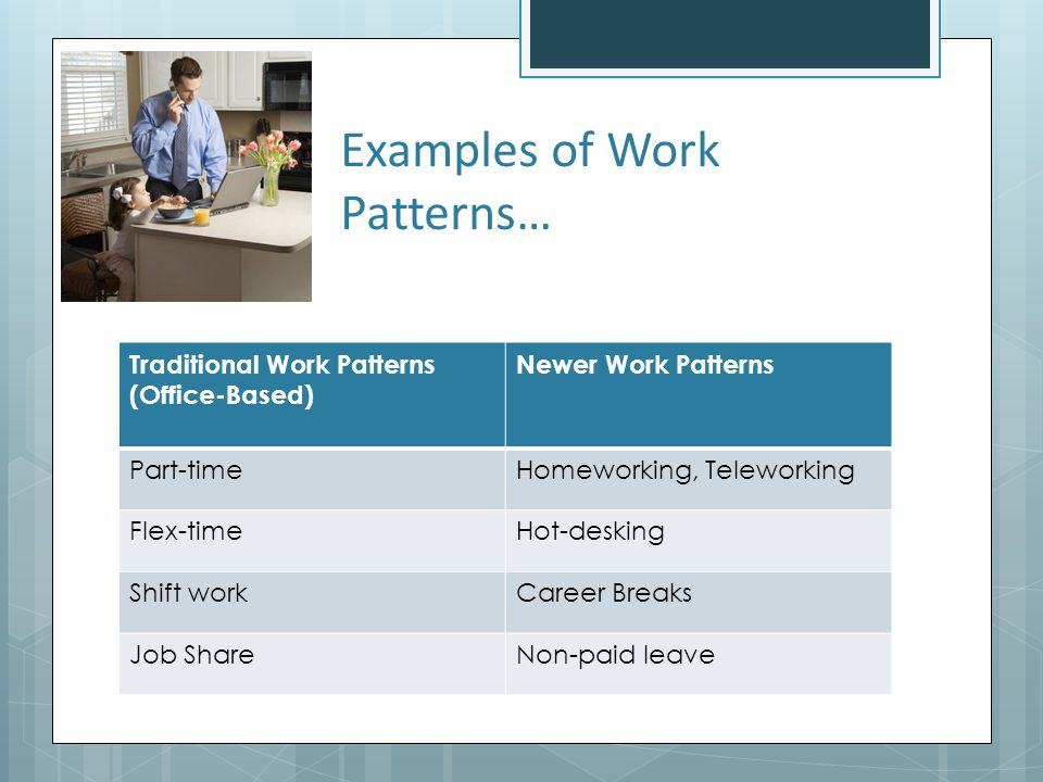 Examples of Work Patterns…
