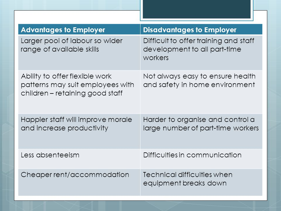 Impact On The Employer Advantages To