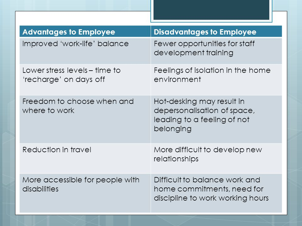 Impact on the Employer Advantages to Employee