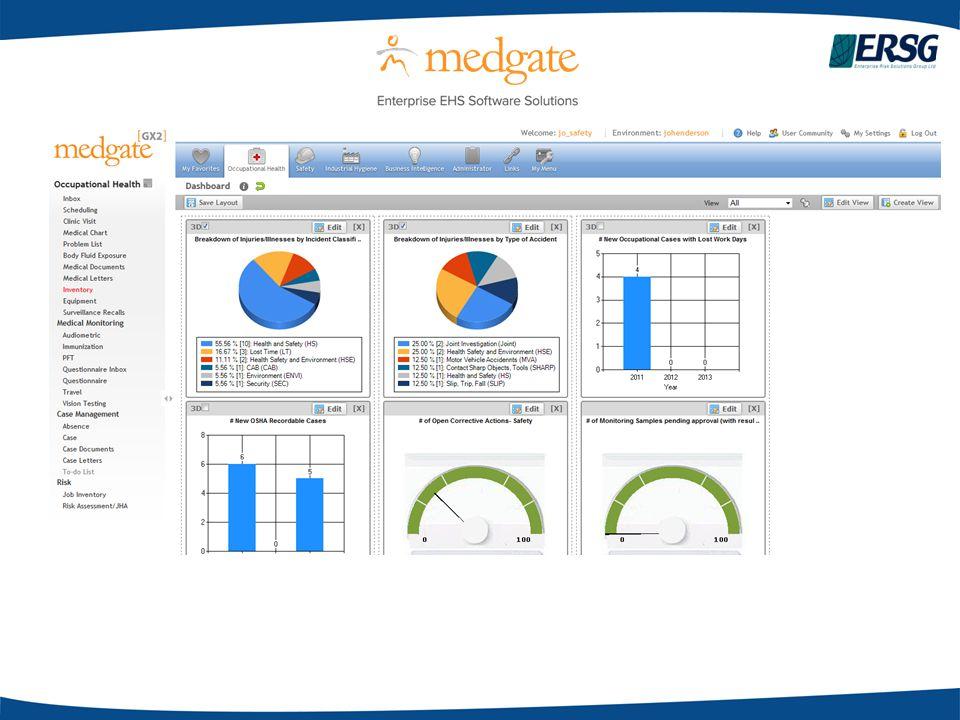 Sample Audiometry Screen