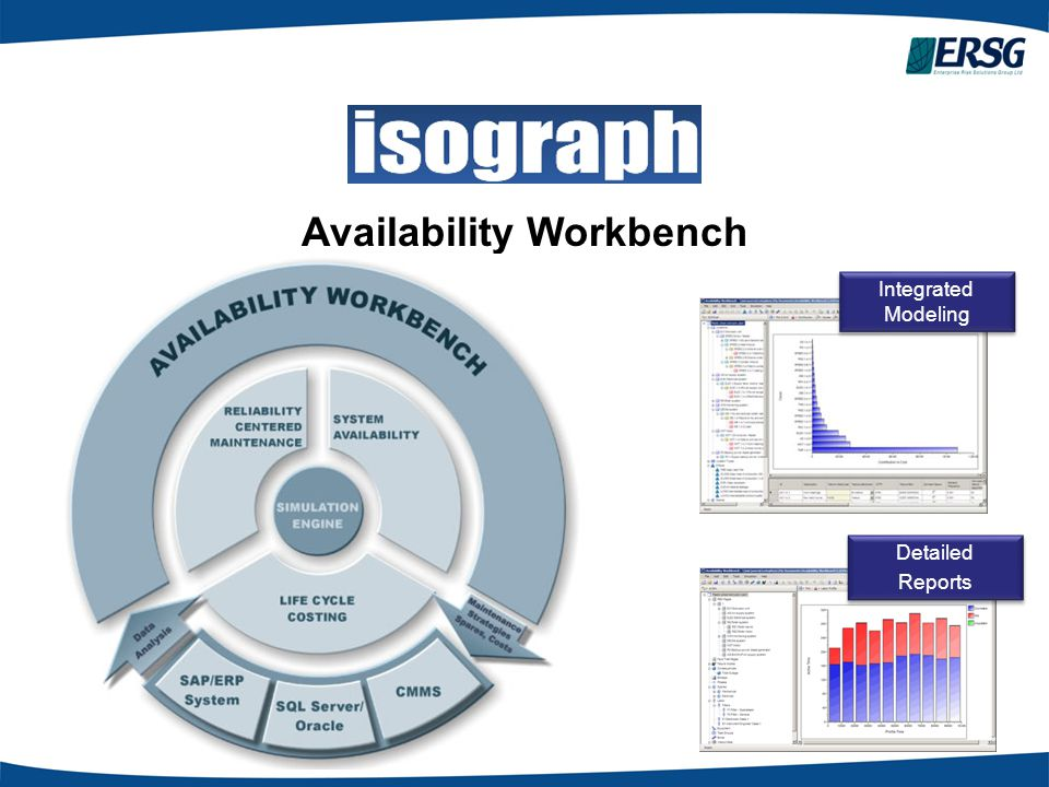 Availability Workbench