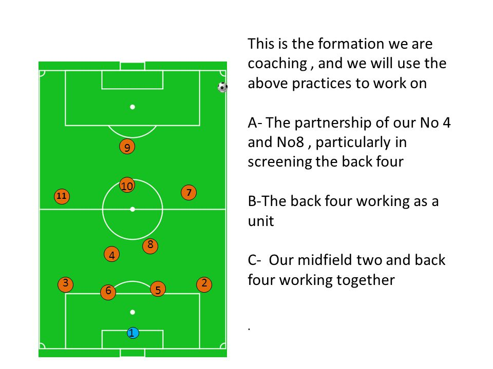 B-The back four working as a unit