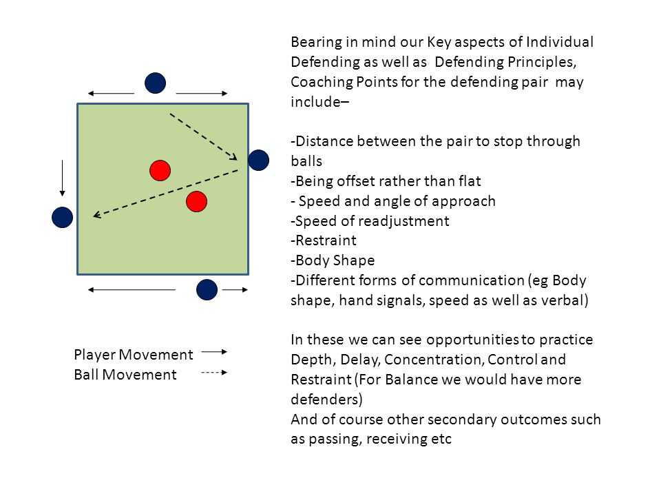 Bearing in mind our Key aspects of Individual Defending as well as Defending Principles, Coaching Points for the defending pair may include–