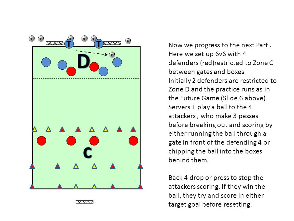 T T. Now we progress to the next Part . Here we set up 6v6 with 4 defenders (red)restricted to Zone C between gates and boxes.