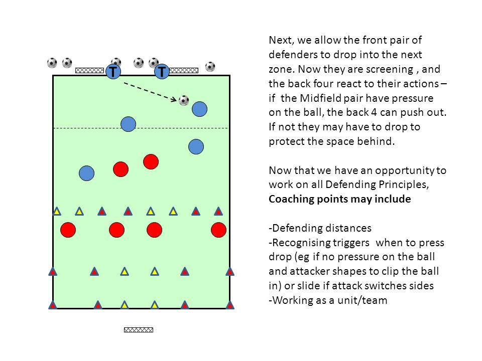 Next, we allow the front pair of defenders to drop into the next zone