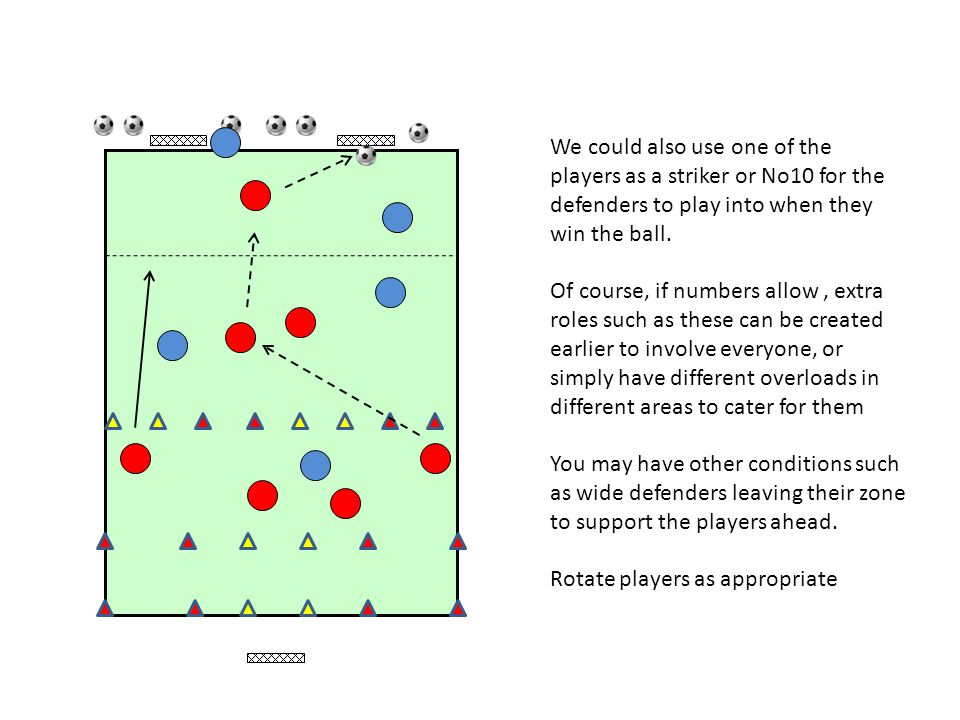 We could also use one of the players as a striker or No10 for the defenders to play into when they win the ball.