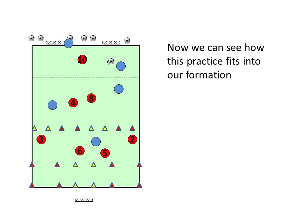 Now we can see how this practice fits into our formation