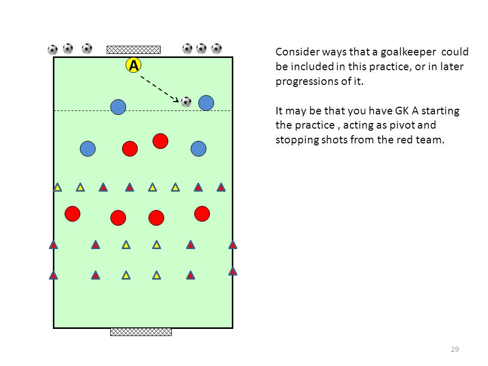 Consider ways that a goalkeeper could be included in this practice, or in later progressions of it.
