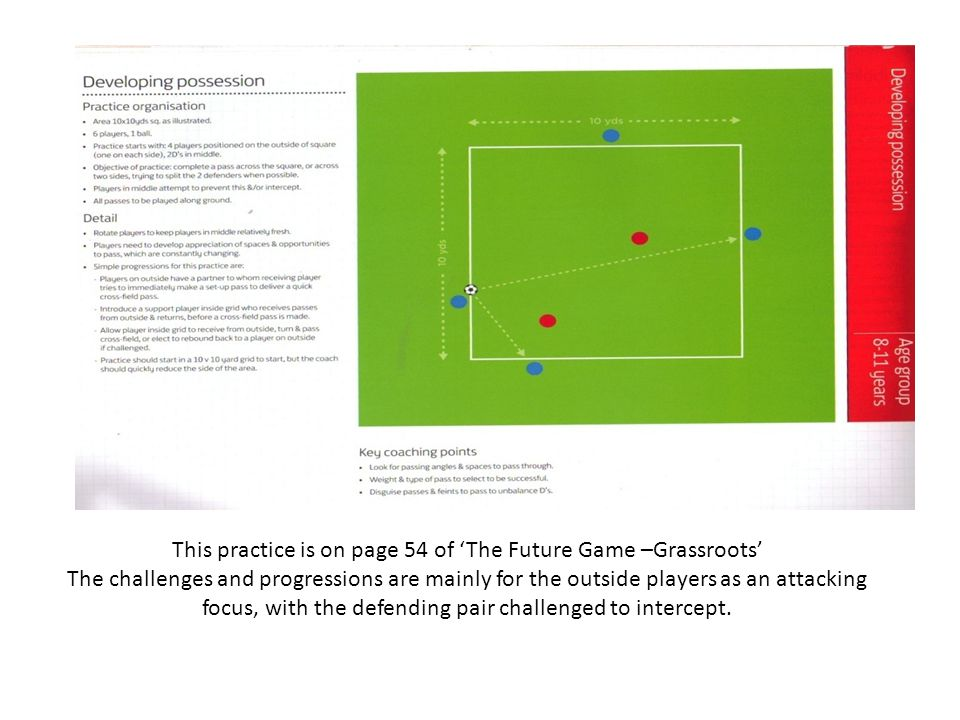 This practice is on page 54 of 'The Future Game –Grassroots' The challenges and progressions are mainly for the outside players as an attacking focus, with the defending pair challenged to intercept.