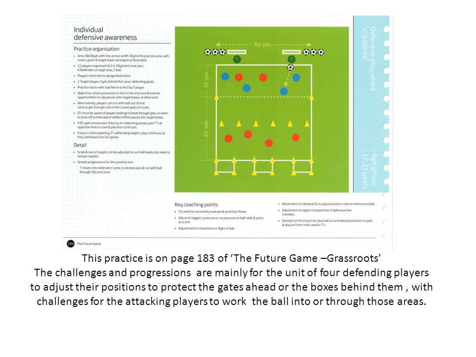 This practice is on page 183 of 'The Future Game –Grassroots' The challenges and progressions are mainly for the unit of four defending players to adjust their positions to protect the gates ahead or the boxes behind them , with challenges for the attacking players to work the ball into or through those areas.