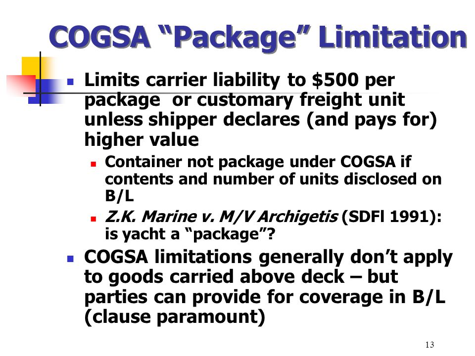 COGSA Package Limitation