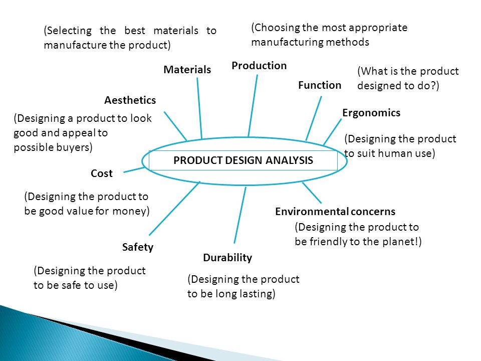 PRODUCT DESIGN ANALYSIS