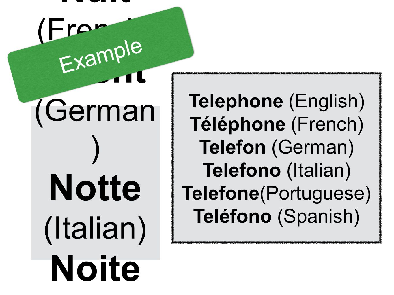 Example Telephone (English) Téléphone (French) Telefon (German) Telefono (Italian) Telefone(Portuguese)