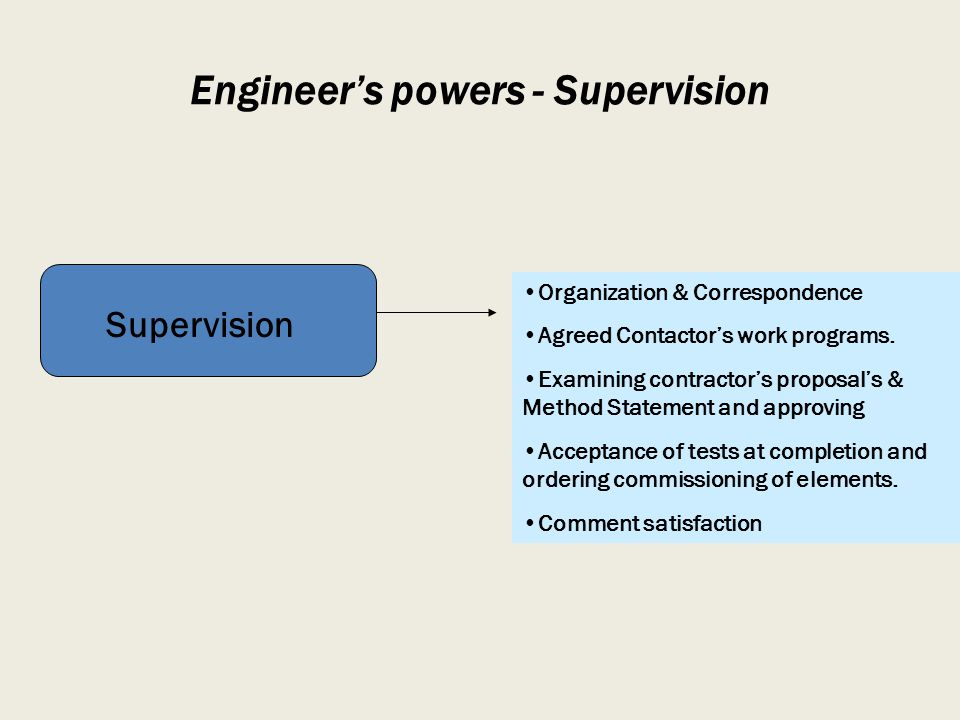Engineer's powers - Supervision
