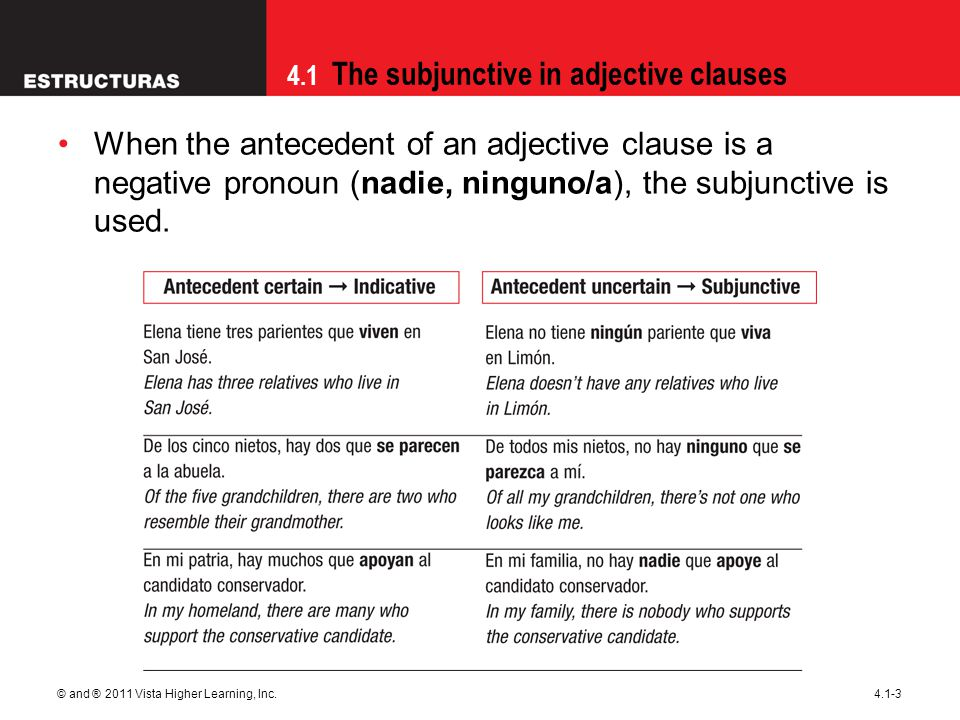 09/29/09 When the antecedent of an adjective clause is a negative pronoun (nadie, ninguno/a), the subjunctive is used.