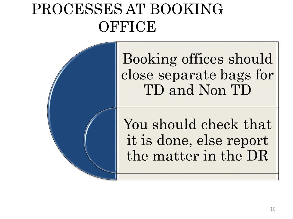 PROCESSES AT BOOKING OFFICE