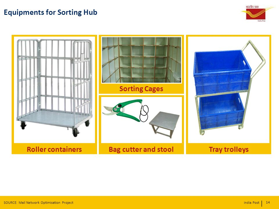 Equipments for Sorting Hub