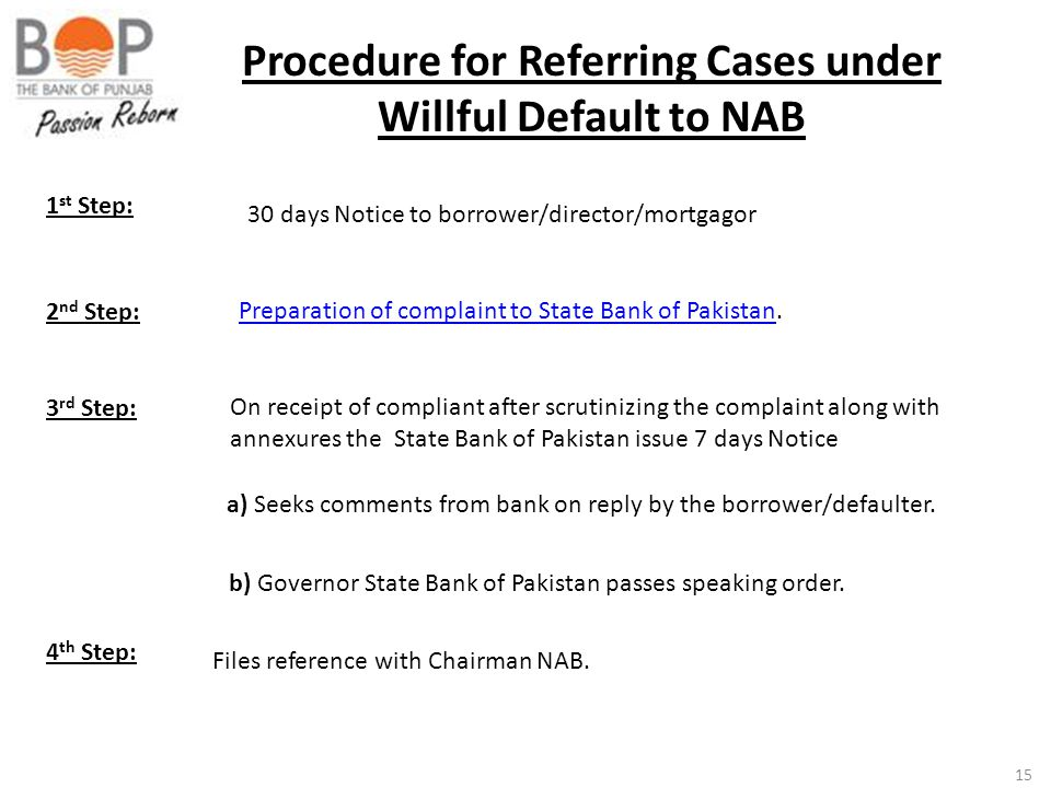 Procedure for Referring Cases under Willful Default to NAB