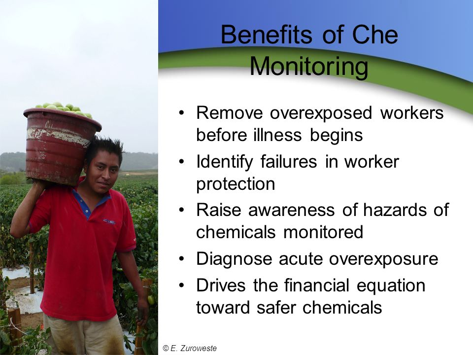 Benefits of Che Monitoring