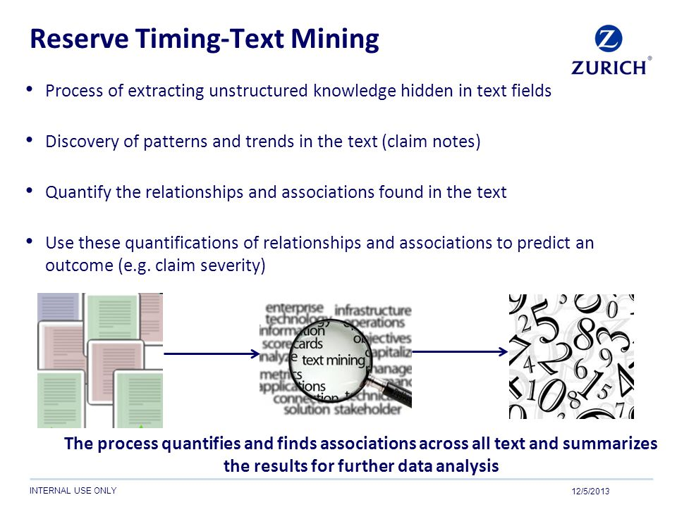Reserve Timing-Text Mining