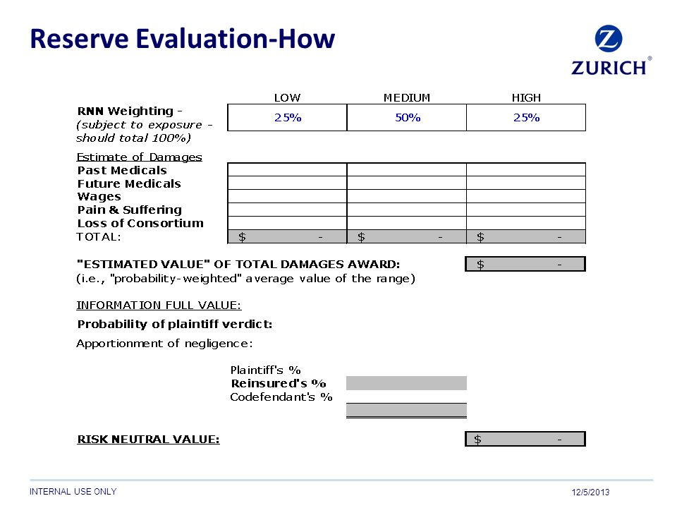 Reserve Evaluation-How