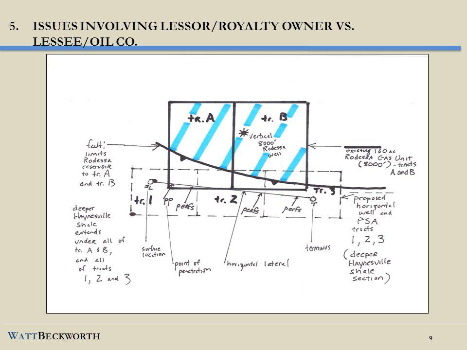 Issues involving lessor/royalty owner vs.