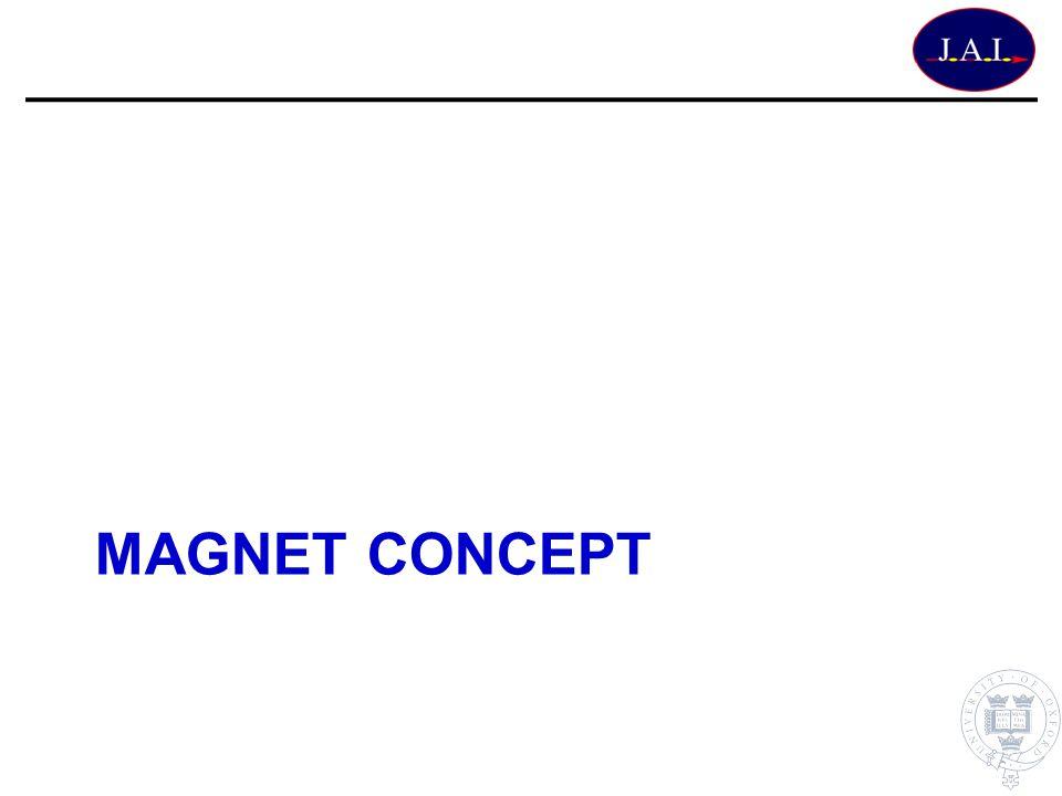MAGNET CONCEPT