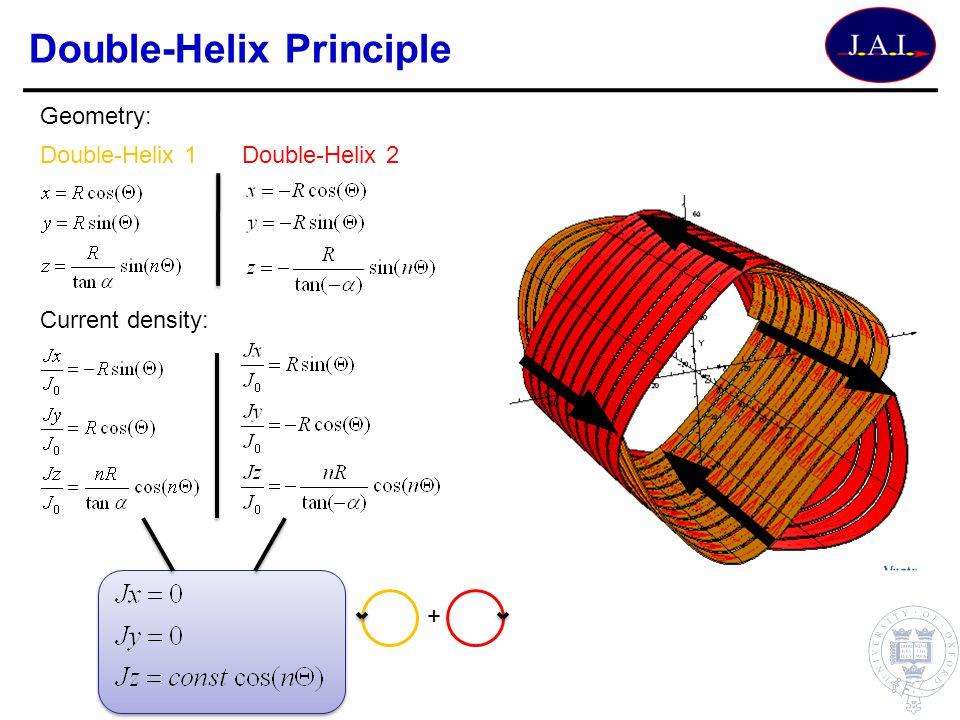 Double-Helix Principle