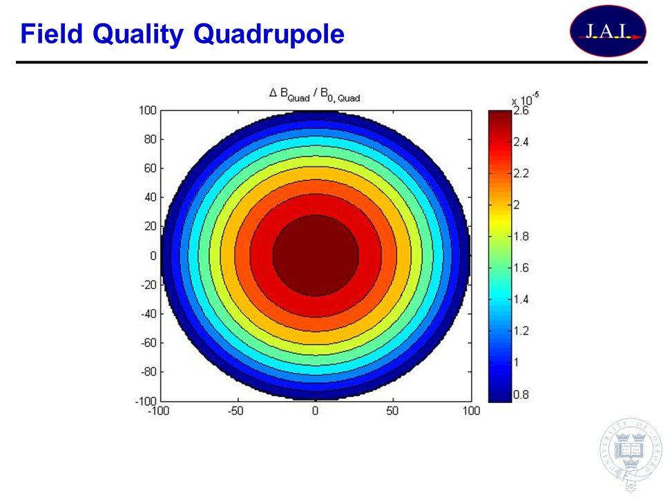 Field Quality Quadrupole