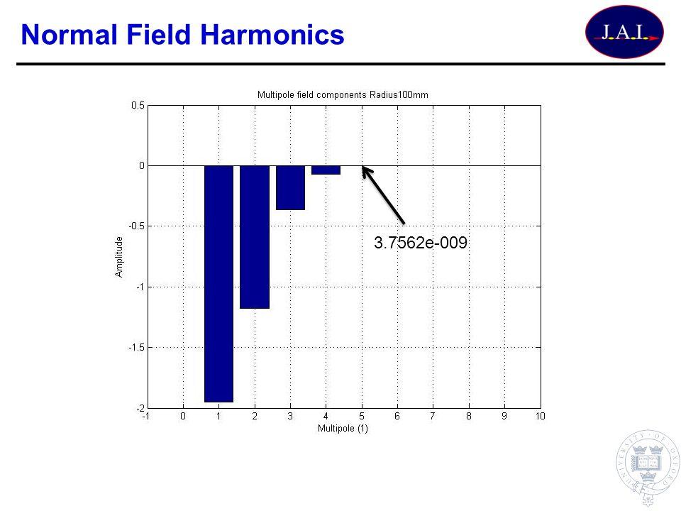 Normal Field Harmonics