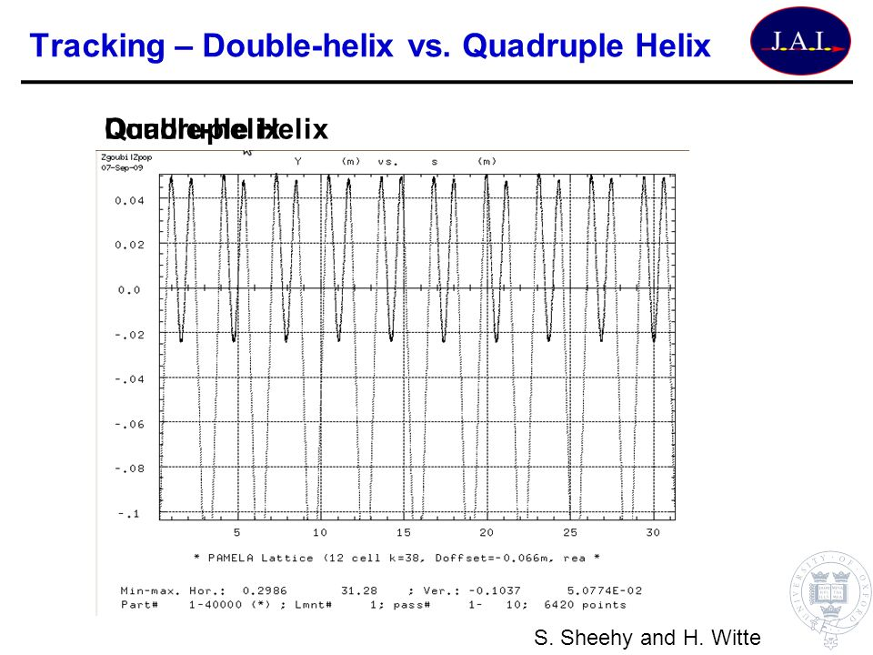 Tracking – Double-helix vs. Quadruple Helix