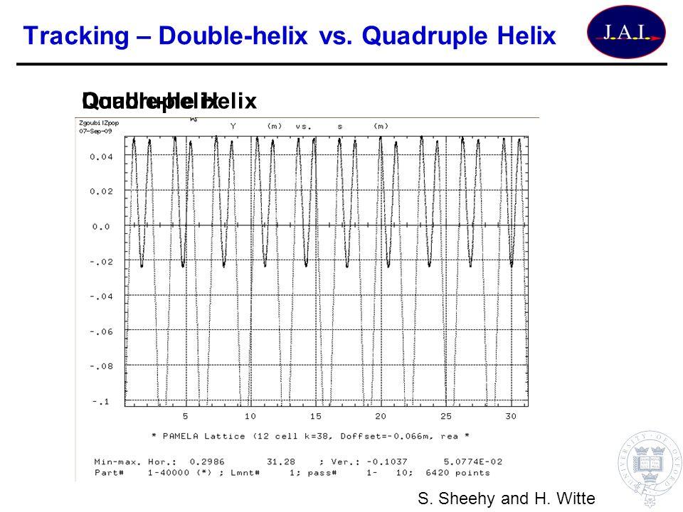 Tracking – Double-helix vs. Quadruple Helix