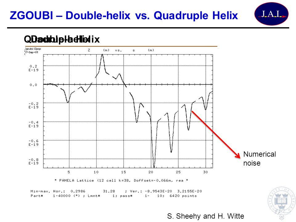 ZGOUBI – Double-helix vs. Quadruple Helix