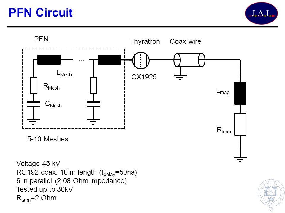 PFN Circuit PFN Thyratron Coax wire ... LMesh CX1925 RMesh Lmag CMesh