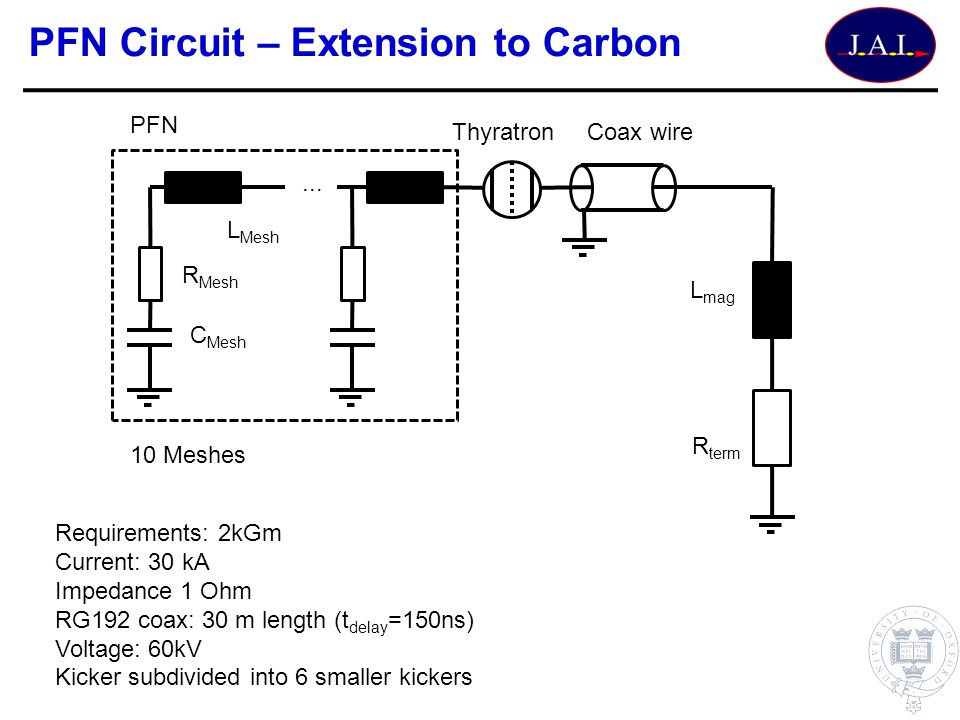 PFN Circuit – Extension to Carbon