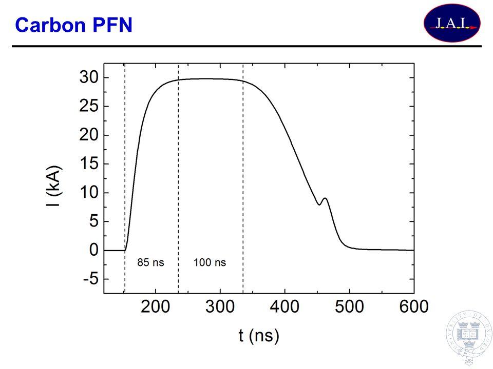 Carbon PFN
