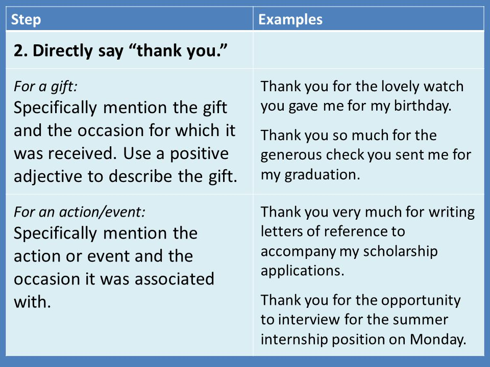 Writing thank you notes ppt video online download directly say thank you negle Image collections