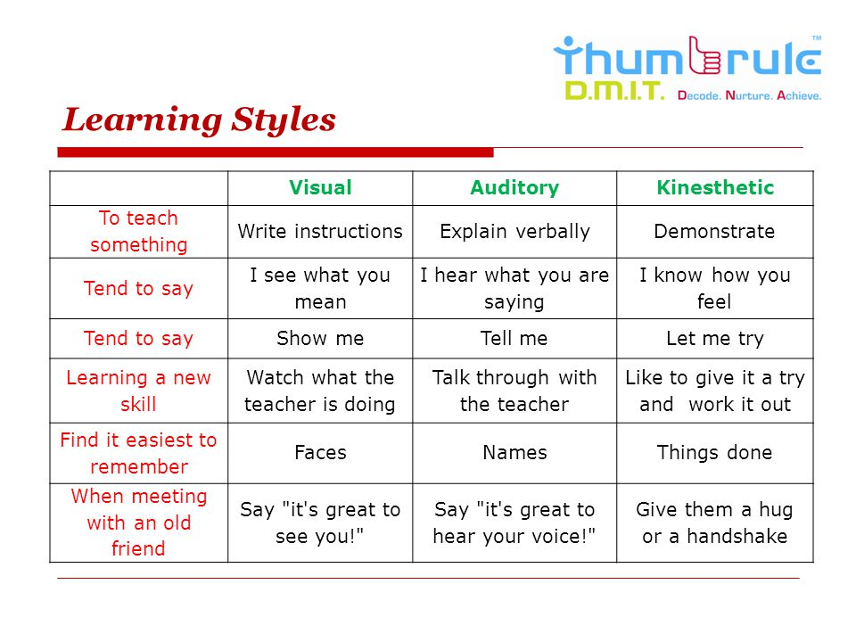 Learning Styles Visual Auditory Kinesthetic To teach something