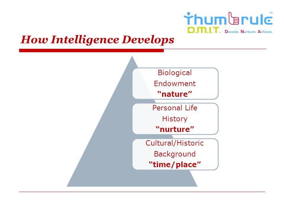 How Intelligence Develops