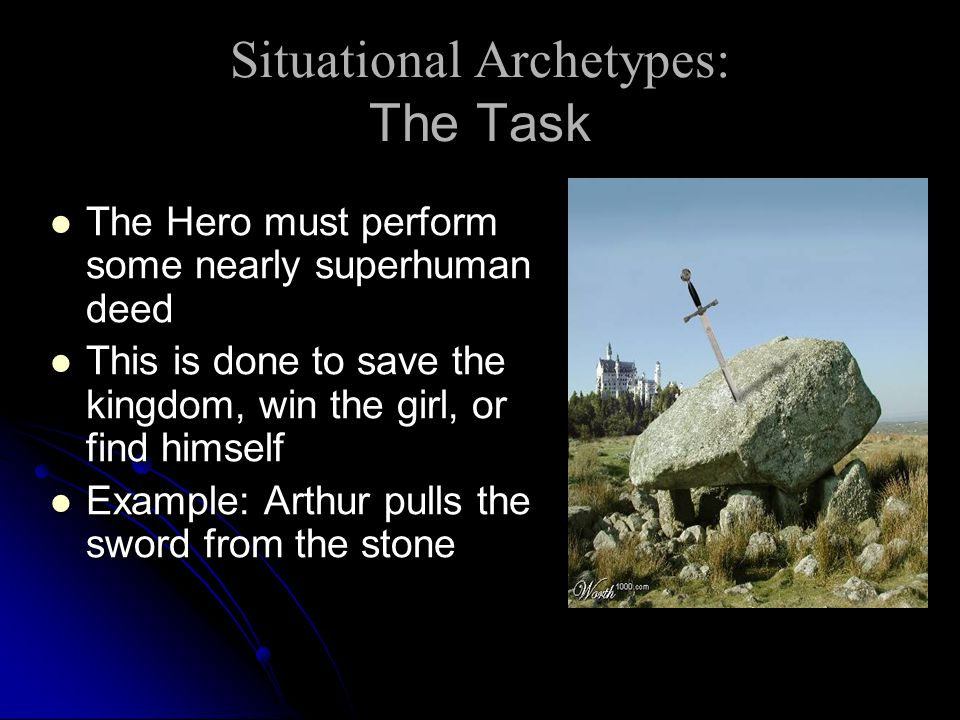 Situational Archetypes: The Task