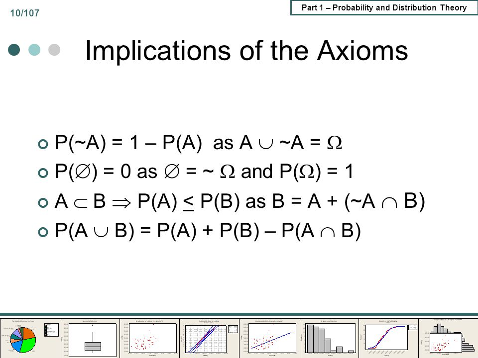 Implications of the Axioms