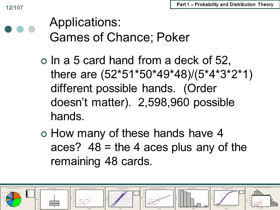 Applications: Games of Chance; Poker