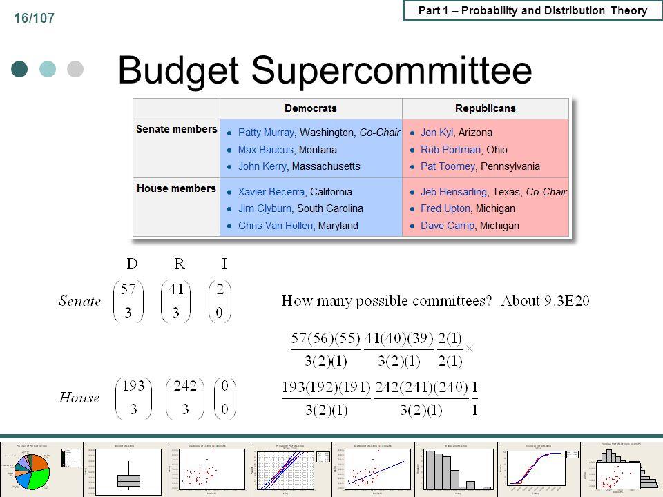 Budget Supercommittee