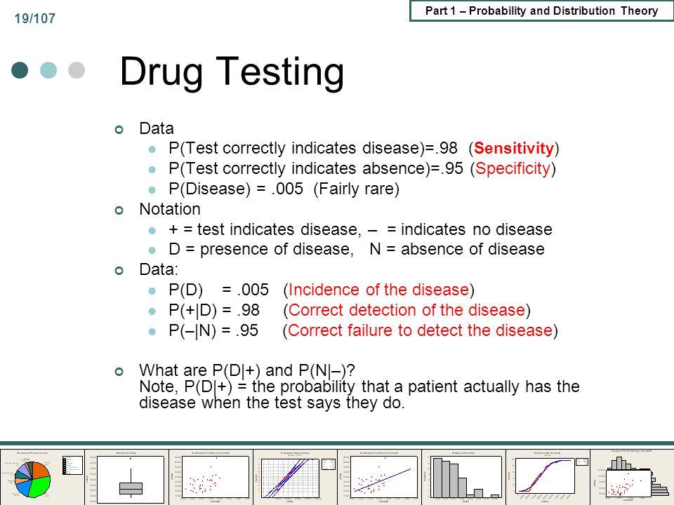 Drug Testing Data. P(Test correctly indicates disease)=.98 (Sensitivity) P(Test correctly indicates absence)=.95 (Specificity)