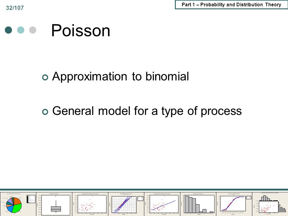Poisson Approximation to binomial General model for a type of process