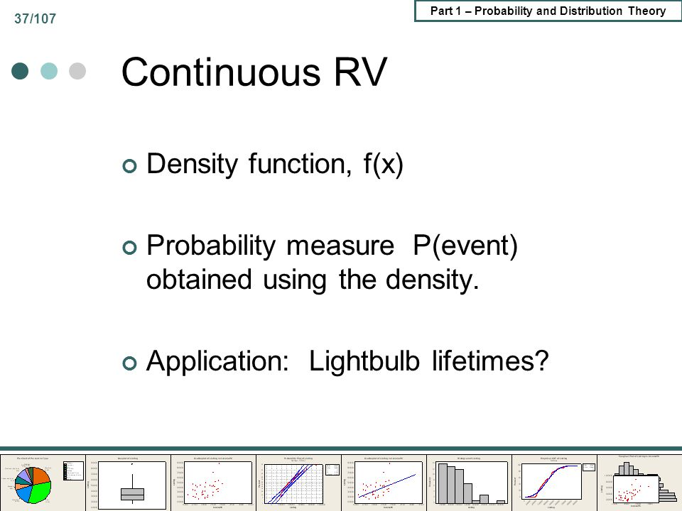 Continuous RV Density function, f(x)