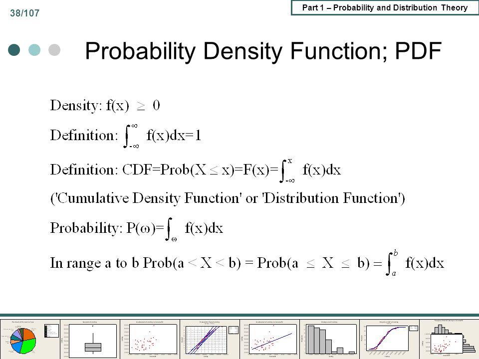 Probability Density Function; PDF