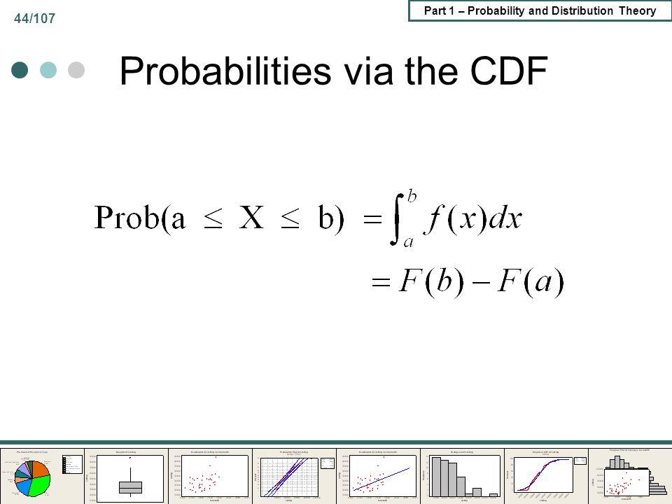 Probabilities via the CDF