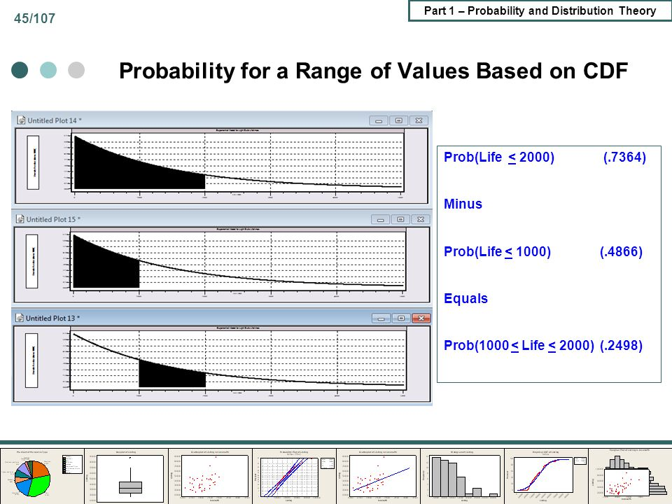 Probability for a Range of Values Based on CDF