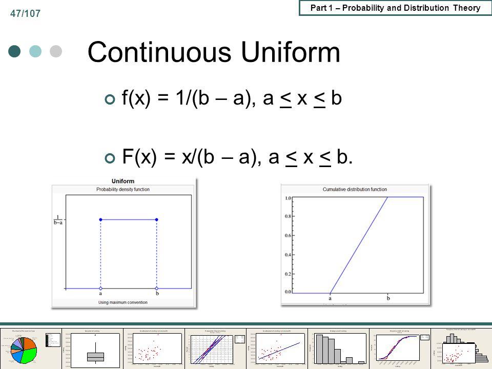 Continuous Uniform f(x) = 1/(b – a), a < x < b